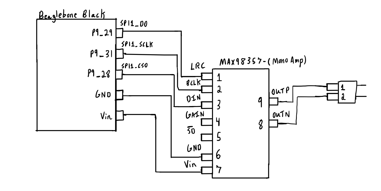 Airplay Audio Amplifier